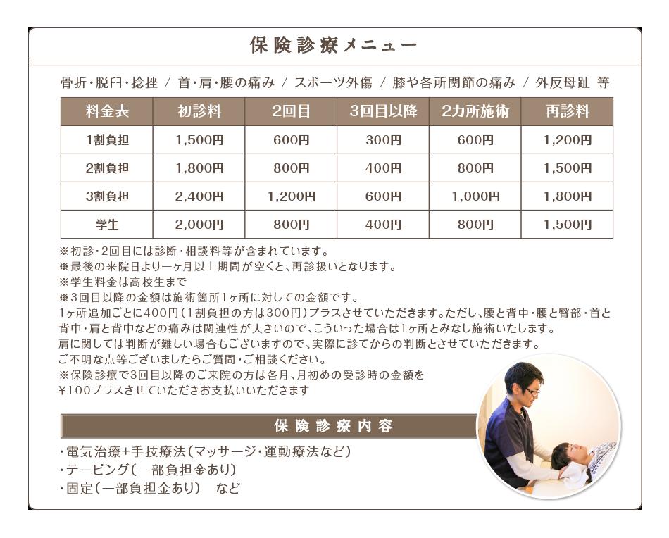保険診療メニュー | 東京 目黒 整骨院